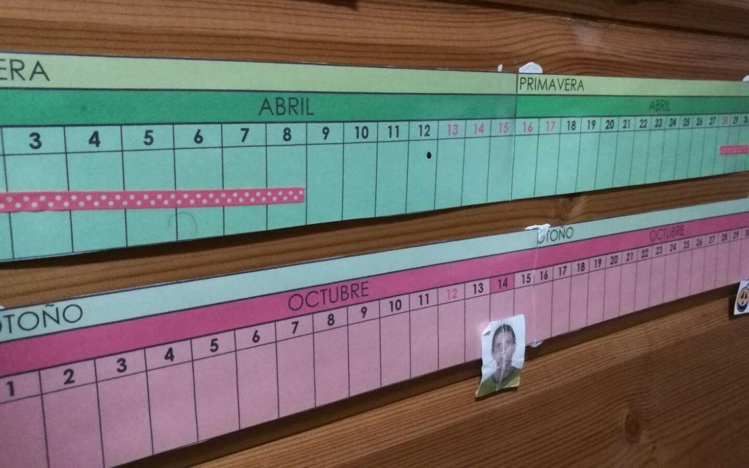 La lateralidad y el paso de los días. Calendario Montessori