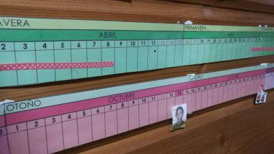 Calendario Montessori.La Lateralidad Y El Paso De Los Dias Calendario Montessori Ikusi